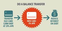 0% APR Balance Transfers