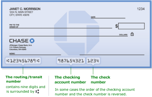 What Is A Chase Routing Account Number