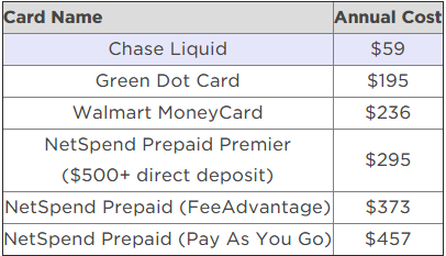 Best Chase coupon codes on the 'net, updated weekly. Find chase coupons ranging from $$, including the easiest way to meet the bonus requirements.