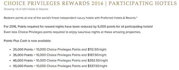 Choice Privileges Rewards Points