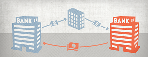 What is the Difference Between Wire Transfer and ACH? - Bank