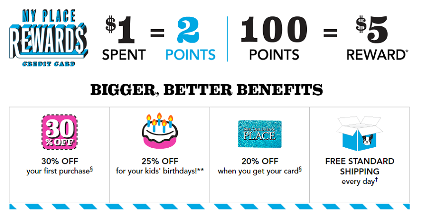 childrens place credit card support