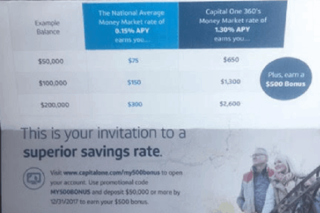 capital one 360 savings account review money // isrilcollle ga