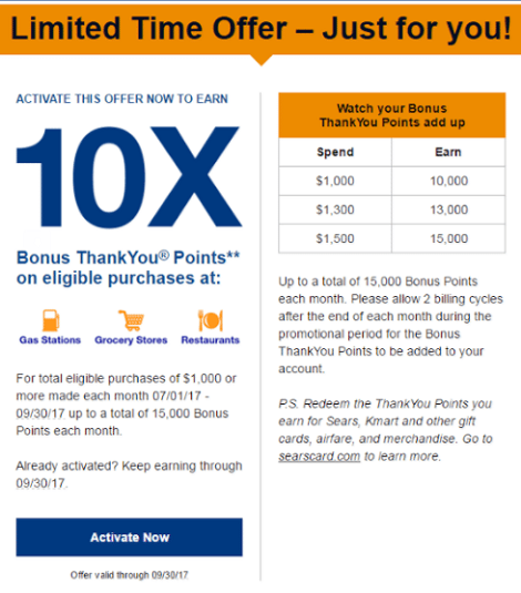 Sear Kreditkarten-Angebote