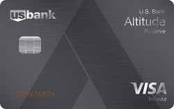 US Bank Altitude Reserve Gift Cards Purchase