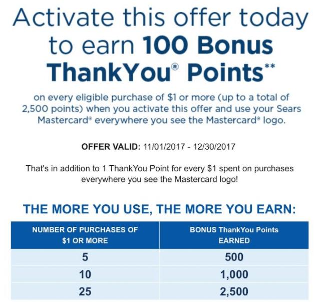 Citi Sears ThankYou Points Spending Bonus: Earn 100 Points