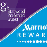 Marriott Chase & American Express Credit Card Agreement