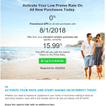 Citi Credit Cardholders Extended 0% Interest Rate Promotion (Targeted)