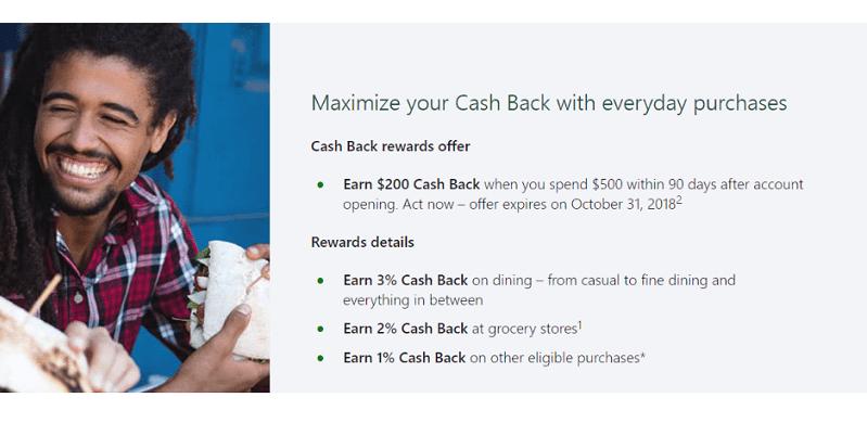 TD Cash Rewards Visa Credit Card Review: $200 cash back