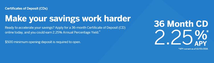BBVA Compass Certificate of Deposit Account