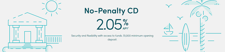 CIT No-Penalty CD