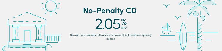 CIT No-Penalty CD