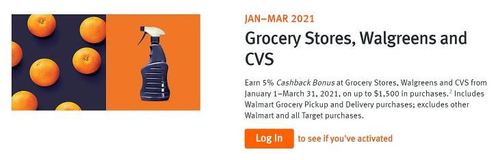 Discover 5% Cash Back categories