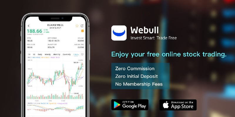 Webull Bonuses: 2 Free Stocks, Referral Bonus