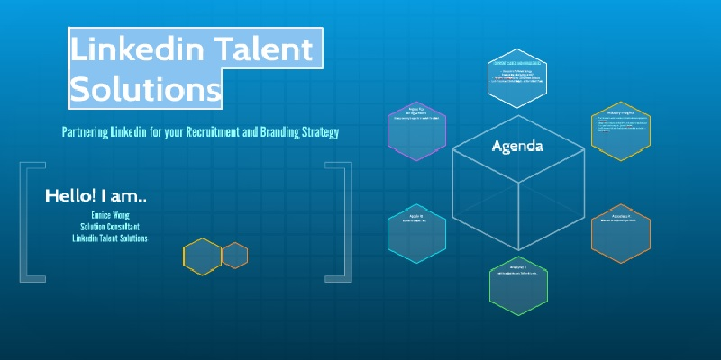 LinkedIn Talent Solutions Review: Get $50 Off Your 1st Job Post
