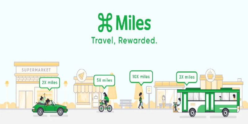 Miles App (getmiles.com) Bonuses: 2,000 Miles Sign-Up Offer ($5 Value)